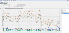 moduleinfodent_analitics_grafik2
