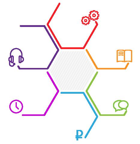 Сетка продуктов SDSYS