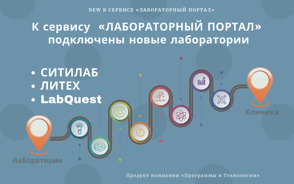 К сервису «Лабораторный портал» подключены новые лаборатории: СИТИЛАБ, ЛИТЕХ, LabQuest