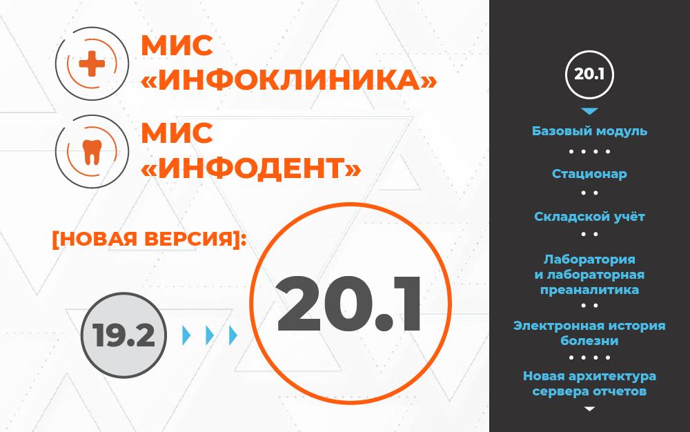 О выпуске новой версии 20.1 МИС «ИНФОКЛИНИКА» /«ИНФОДЕНТ»